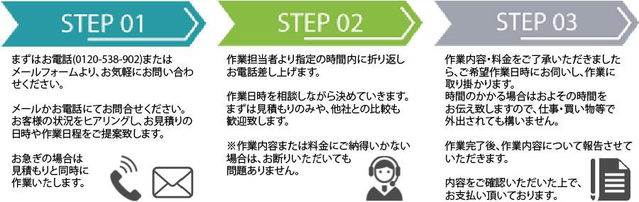 福島片付け110番作業の流れ